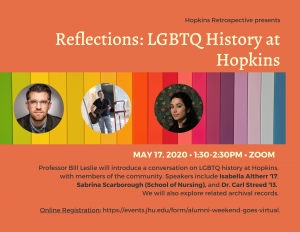Flyer for Panel about LGBTQ History, features a rainbow and photographs of the speakers